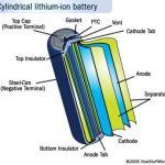 Ce-se-afla-inauntrul-unei-baterii-litiu-ion