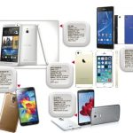 Care-sunt-cele-mai-cunoscute-branduri-de-telefoane-mobile