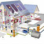 Relatia dintre sistemele de canalizare si cele sanitare